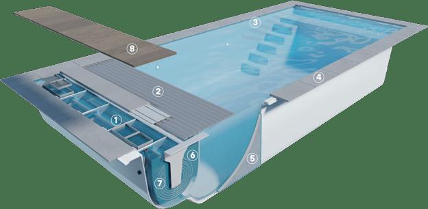 lpw pools composition